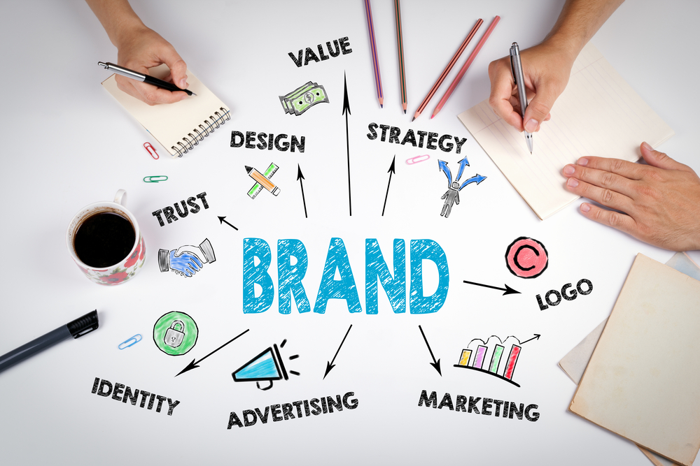 Brand Drawing Pointing to Its Componets